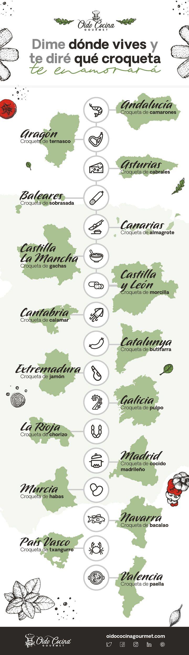 Foto de Oido Cocina Gourmet y su viaje gastronómico por las CCAA